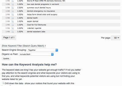 see exactly what search engines and keywords are used to find you 2